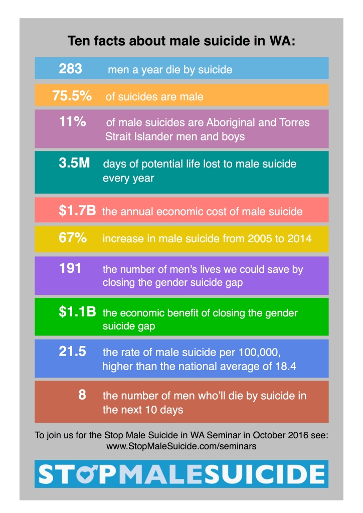 Suicide Facts WA jpg