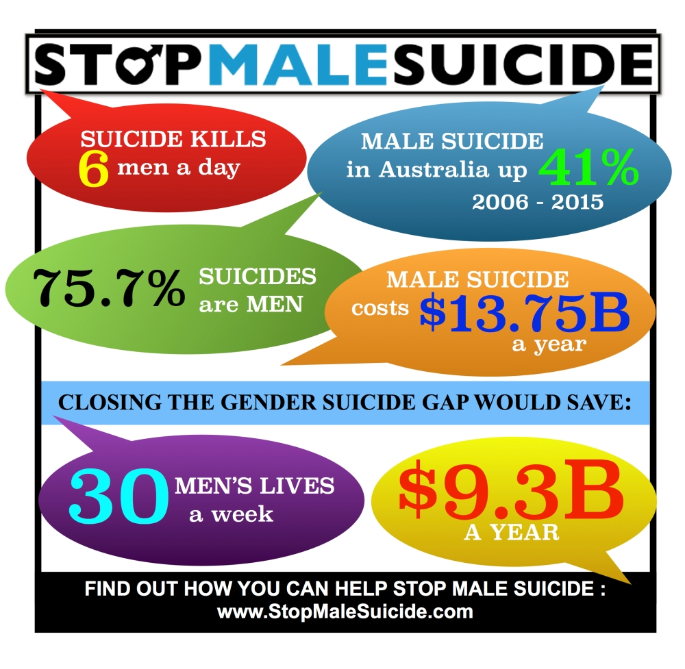 FACTS Gender Suiside Gap sept 2016 JPG.jpg